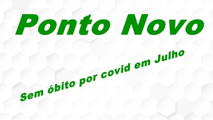 Ponto Novo não teve morte por covid-19 em julho